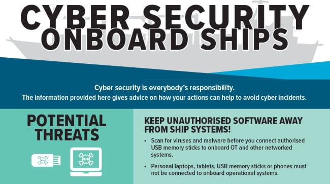 Cyber-Security (Fonte: bimco.org)